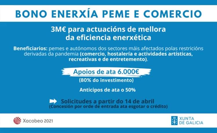 Bono de Enerxía Peme e Comercio